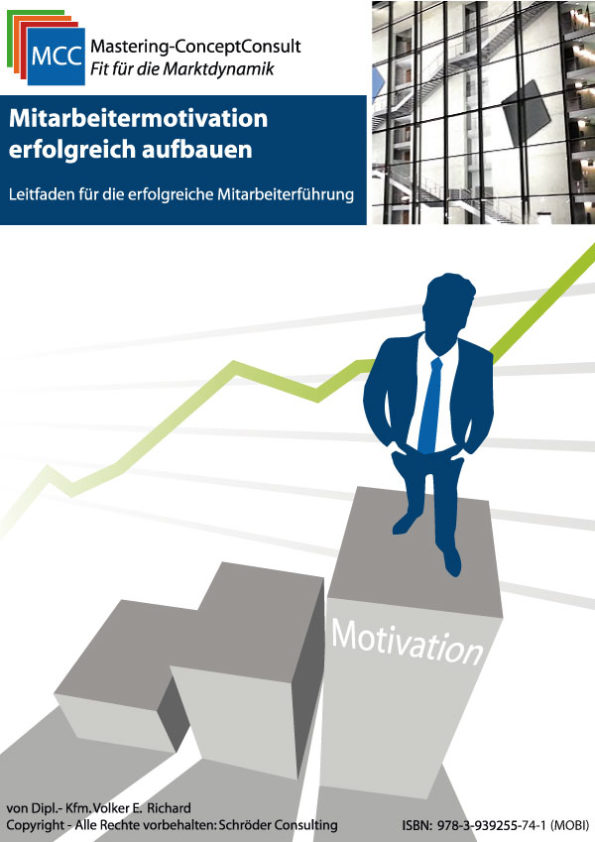 Mitarbeitermotivation erfolgreich aufbauen
